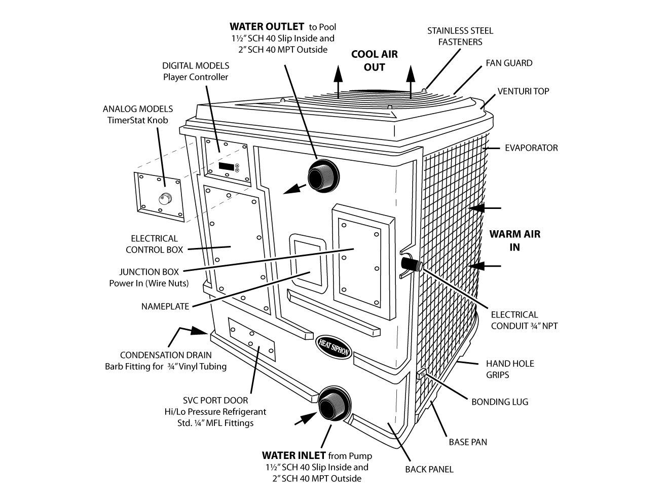Heat Pumps Diagram Heated Grips Wire Pictures
