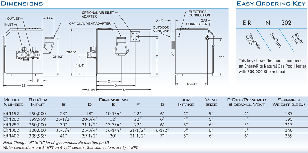 Lochinvar Specifications and Dimensions