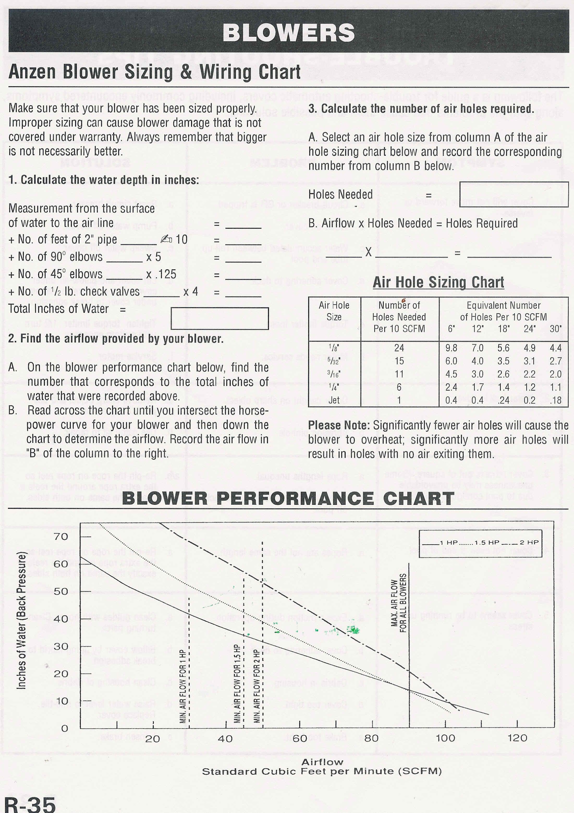 Heat Pump Diagrams Amp Sizing Charts Poolheatpumps Com