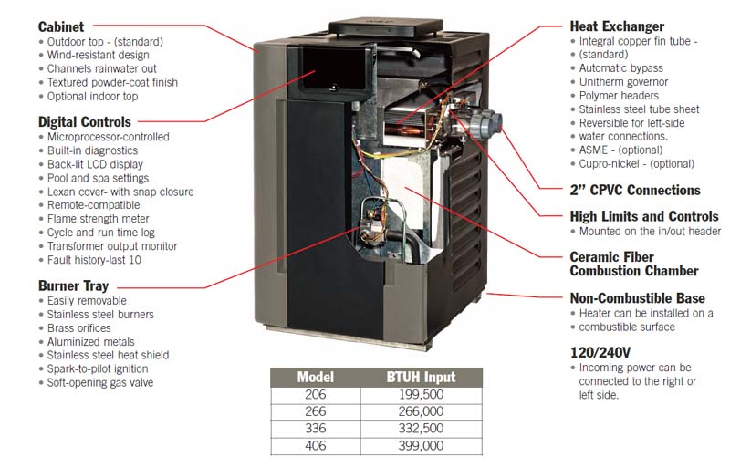 Raypak Gas Fired Pool and Spa Heater Specifications