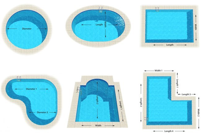 How to measure surface area of any pool shape
